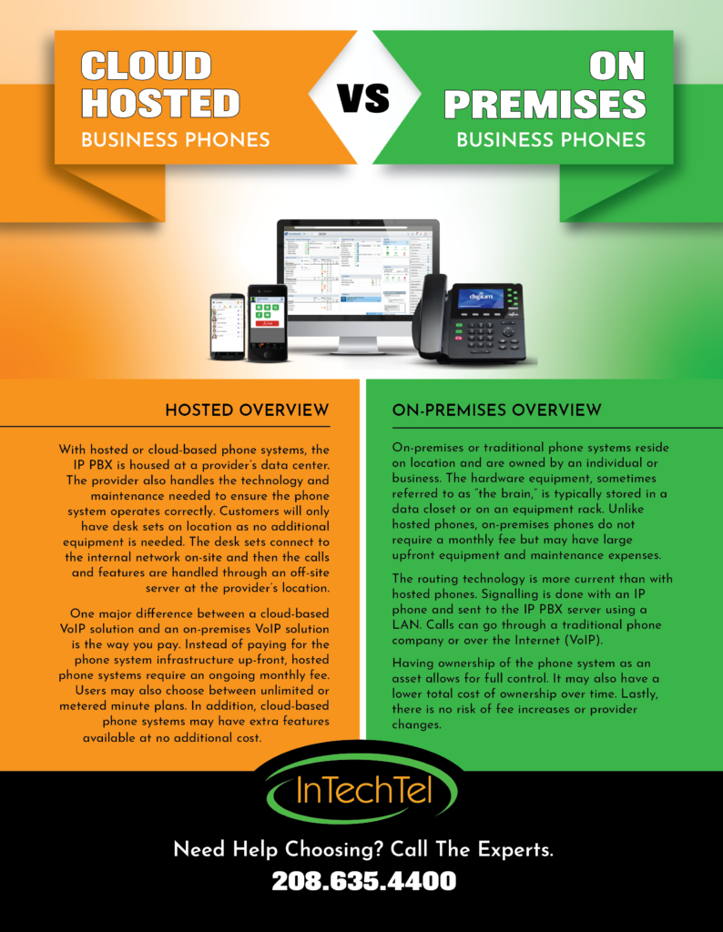 phone systems voip hosted vs traditionals